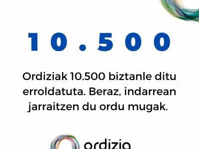 10.500 biztanle ditu Ordiziak erroldatuta
