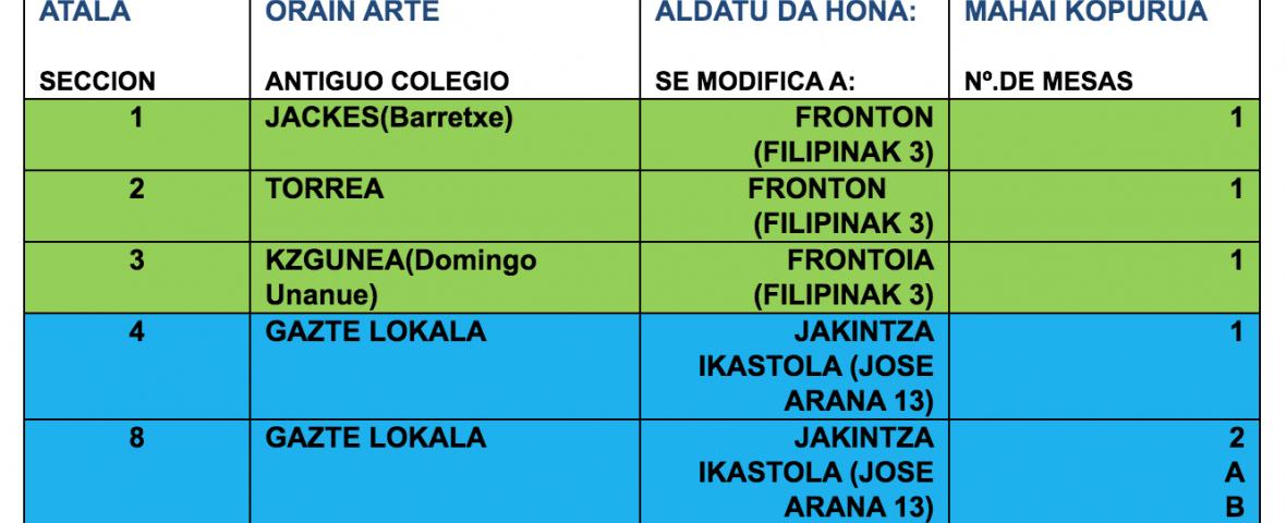 Localización de las mesas electorales para el domingo